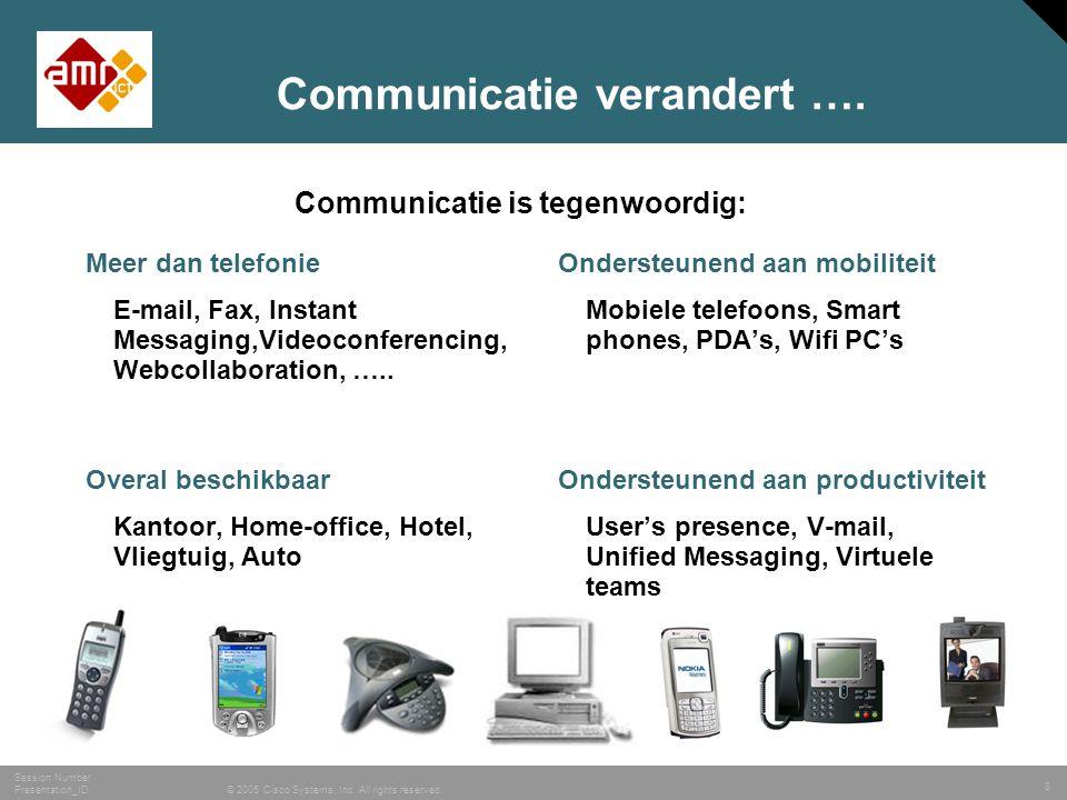 29 © 2006 Cisco Systems, Inc. All rights reserved. NL sales IP-C V1.2 BDM/Nederlands Samenvatting