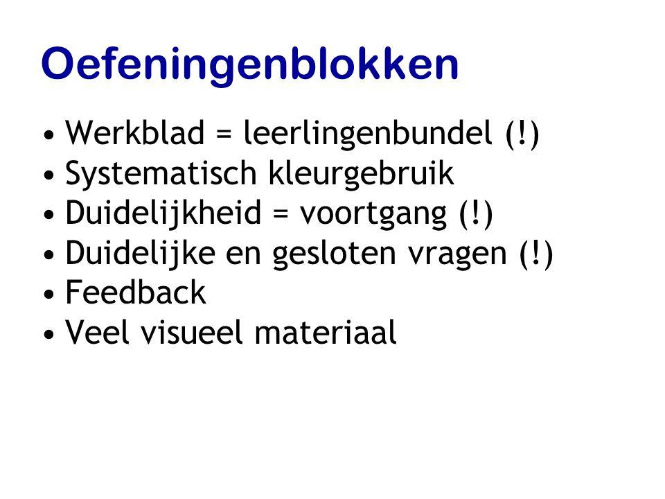 Oefeningenblokken Werkblad = leerlingenbundel (!) Systematisch kleurgebruik Duidelijkheid = voortgang (!) Duidelijke en gesloten vragen (!) Feedback Veel visueel materiaal