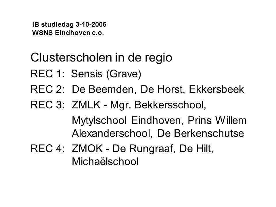 Clusterscholen in de regio REC 1: Sensis (Grave) REC 2: De Beemden, De Horst, Ekkersbeek REC 3: ZMLK - Mgr.