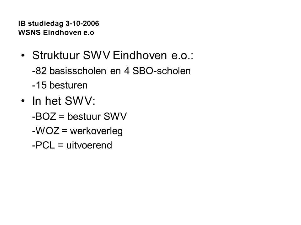 IB studiedag 3-10-2006 WSNS Eindhoven e.o Struktuur SWV Eindhoven e.o.: -82 basisscholen en 4 SBO-scholen -15 besturen In het SWV: -BOZ = bestuur SWV -WOZ = werkoverleg -PCL = uitvoerend