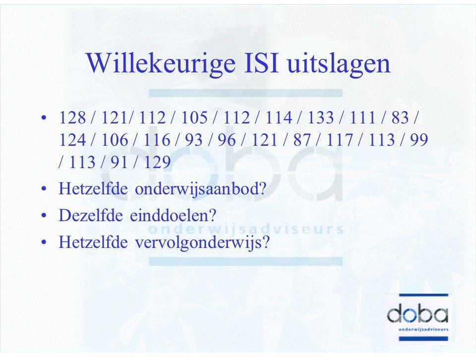 Willekeurige ISI uitslagen 128 / 121/ 112 / 105 / 112 / 114 / 133 / 111 / 83 / 124 / 106 / 116 / 93 / 96 / 121 / 87 / 117 / 113 / 99 / 113 / 91 / 129