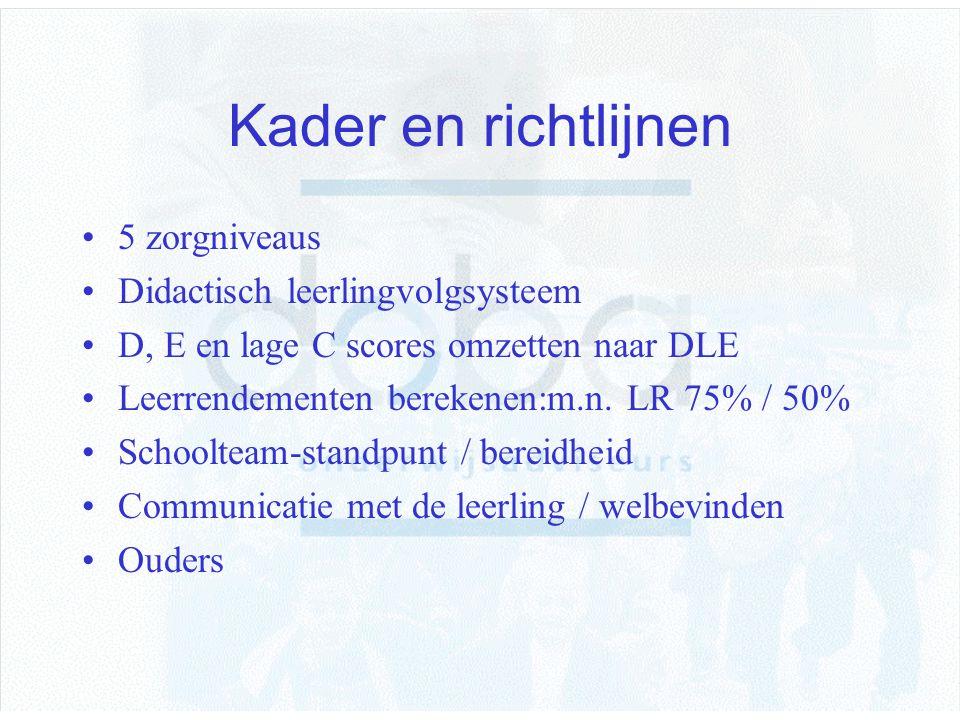 Kader en richtlijnen 5 zorgniveaus Didactisch leerlingvolgsysteem D, E en lage C scores omzetten naar DLE Leerrendementen berekenen:m.n. LR 75% / 50%