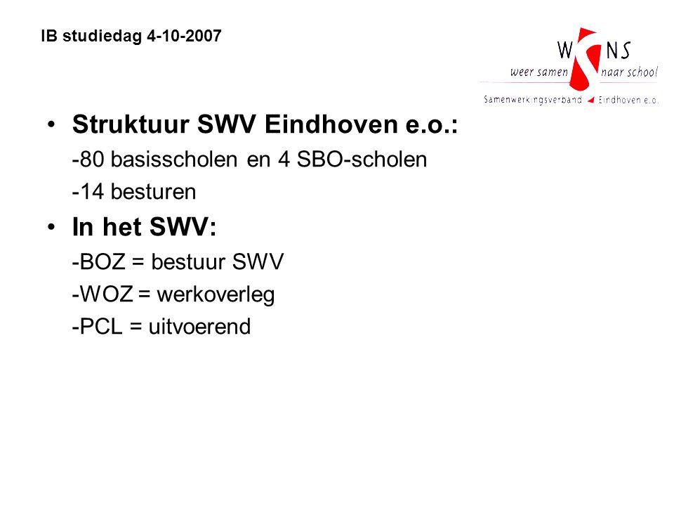 Struktuur SWV Eindhoven e.o.: -80 basisscholen en 4 SBO-scholen -14 besturen In het SWV: -BOZ = bestuur SWV -WOZ = werkoverleg -PCL = uitvoerend