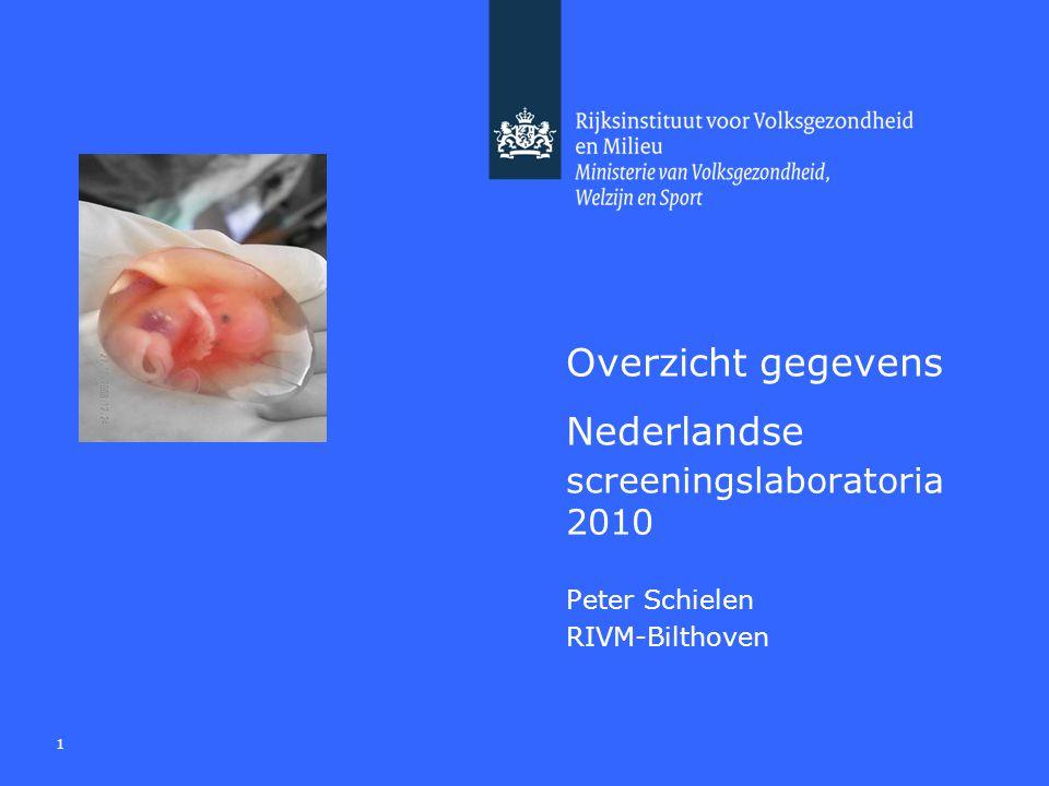 Overzicht gegevens Nederlandse screeningslaboratoria 2010 12 Mediane MoM per maand (PAPP-A, f β hCG, NT) De mediane MoM dienen tussen 0,9 en 1,1 te liggen.