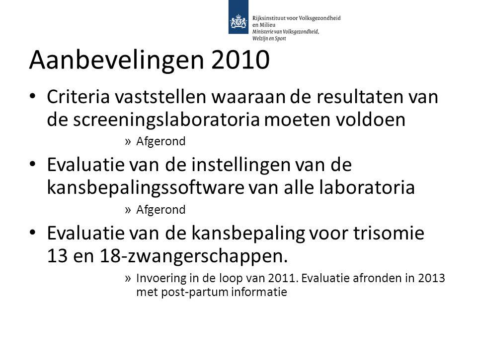 Aanbevelingen 2010 Criteria vaststellen waaraan de resultaten van de screeningslaboratoria moeten voldoen » Afgerond Evaluatie van de instellingen van