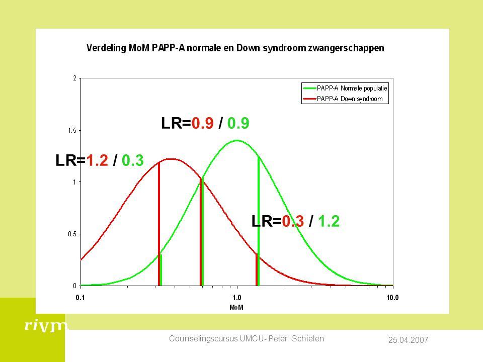 25.04.2007 Counselingscursus UMCU- Peter Schielen LR=1.2 / 0.3 LR=0.9 / 0.9 LR=0.3 / 1.2