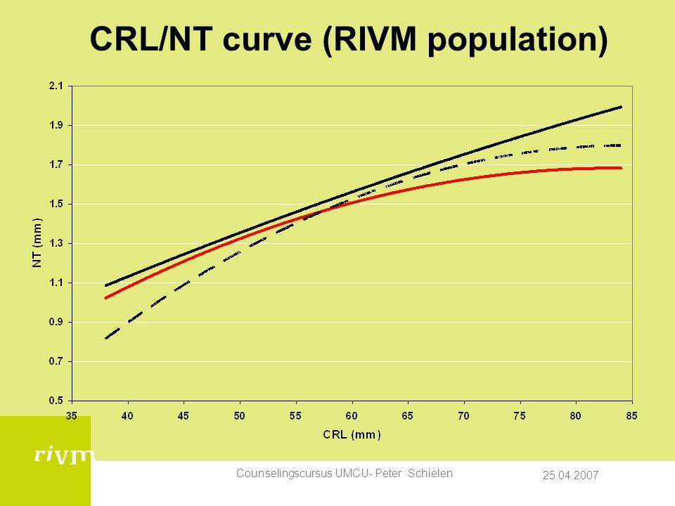 25.04.2007 Counselingscursus UMCU- Peter Schielen CRL/NT curve (RIVM population)