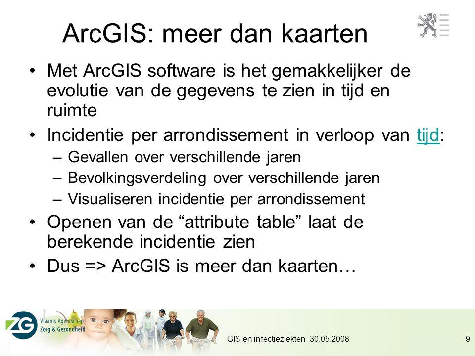GIS en infectieziekten -30.05.200810 Toolbox: van case naar incidentie