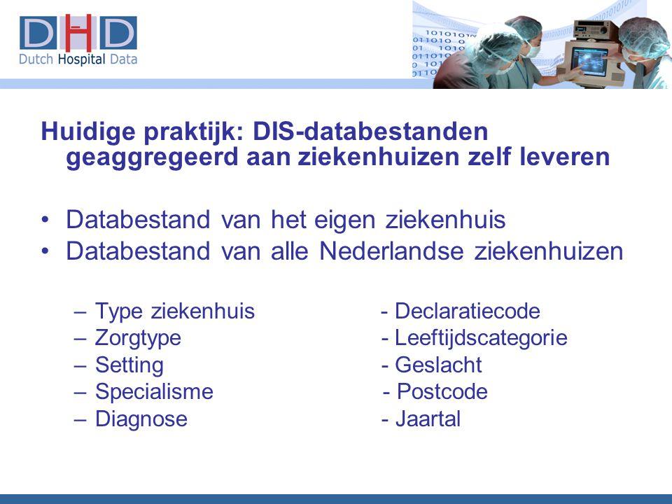 Huidige praktijk: DIS-databestanden geaggregeerd aan ziekenhuizen zelf leveren Databestand van het eigen ziekenhuis Databestand van alle Nederlandse z