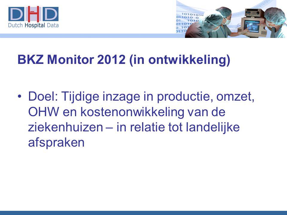 BKZ Monitor 2012 (in ontwikkeling) Doel: Tijdige inzage in productie, omzet, OHW en kostenonwikkeling van de ziekenhuizen – in relatie tot landelijke