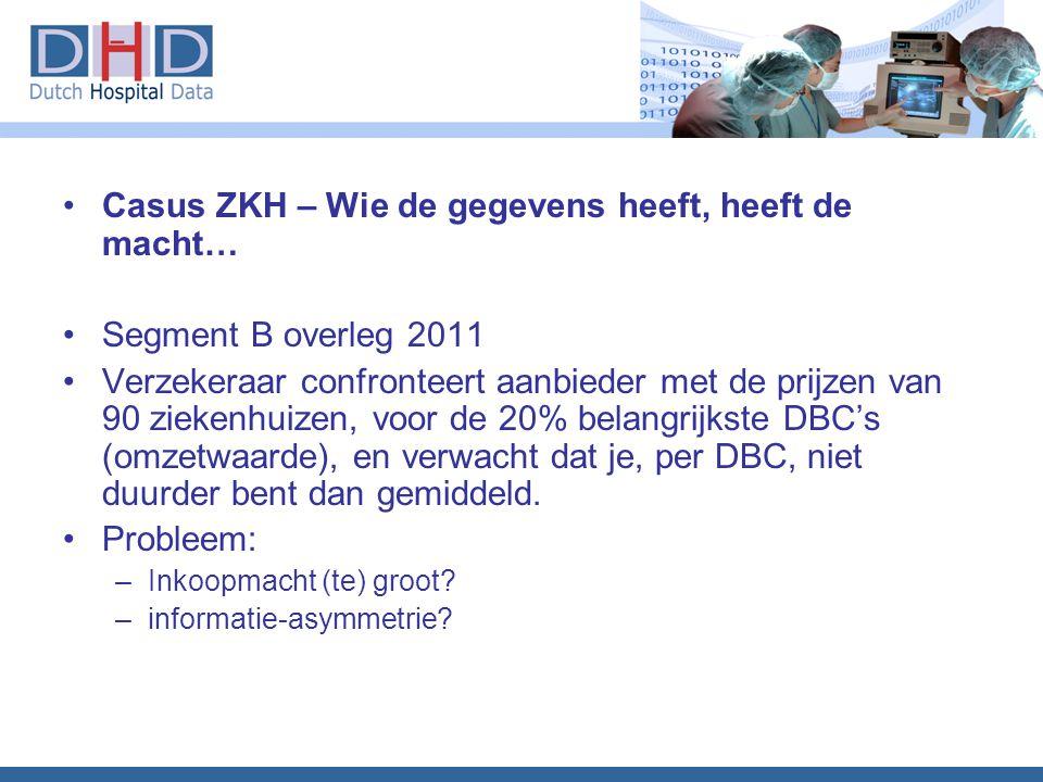 Casus ZKH – Wie de gegevens heeft, heeft de macht… Segment B overleg 2011 Verzekeraar confronteert aanbieder met de prijzen van 90 ziekenhuizen, voor