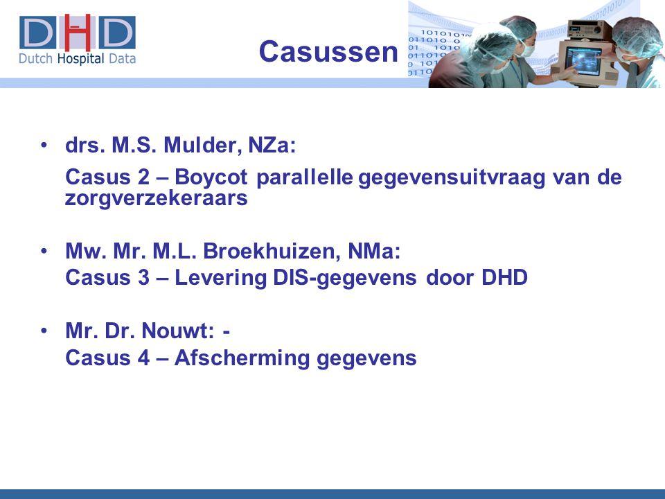 drs. M.S. Mulder, NZa: Casus 2 – Boycot parallelle gegevensuitvraag van de zorgverzekeraars Mw. Mr. M.L. Broekhuizen, NMa: Casus 3 – Levering DIS-gege