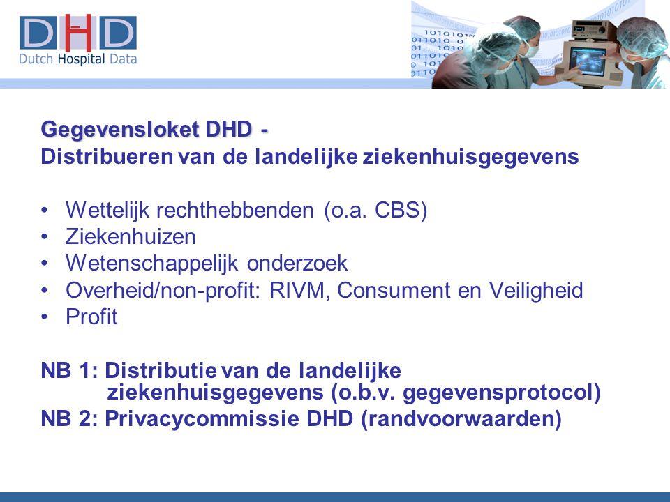 Gegevensloket DHD - Distribueren van de landelijke ziekenhuisgegevens Wettelijk rechthebbenden (o.a. CBS) Ziekenhuizen Wetenschappelijk onderzoek Over