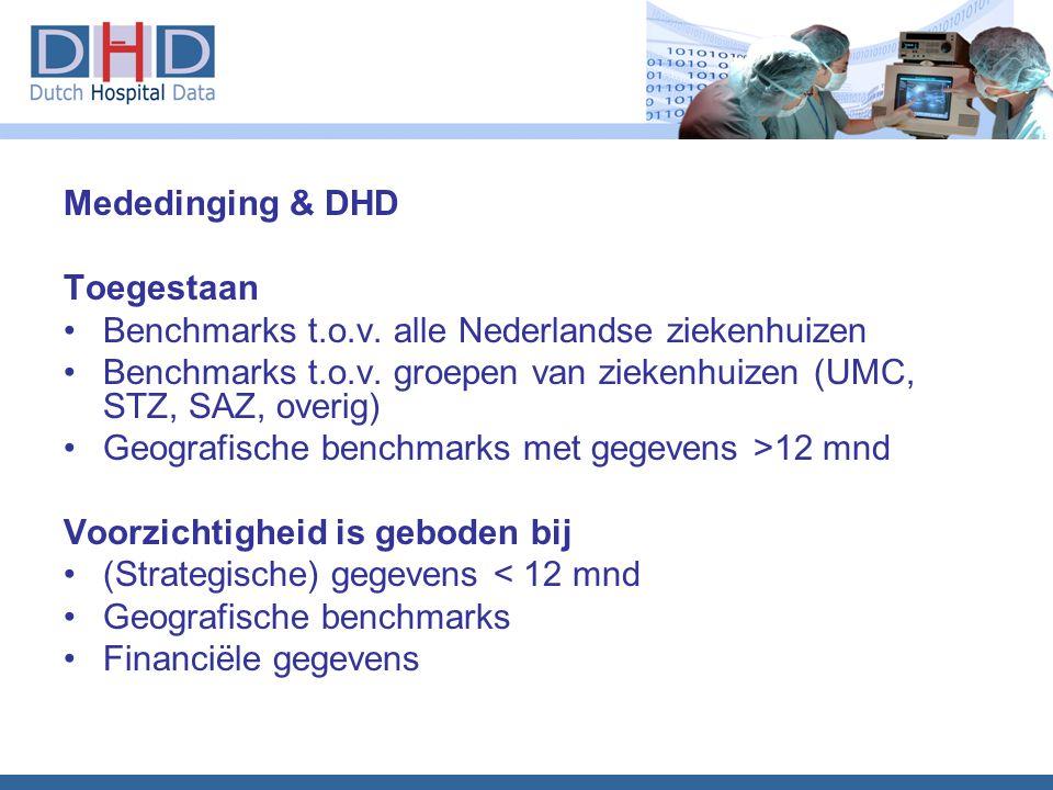 Mededinging & DHD Toegestaan Benchmarks t.o.v. alle Nederlandse ziekenhuizen Benchmarks t.o.v. groepen van ziekenhuizen (UMC, STZ, SAZ, overig) Geogra