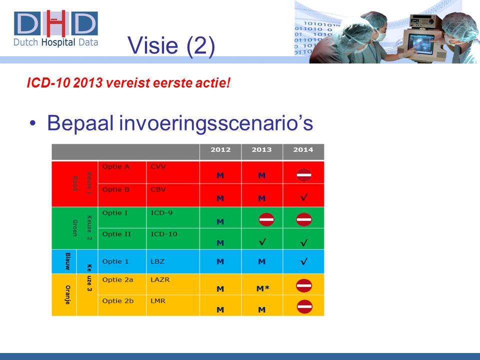 Visie (2) Bepaal invoeringsscenario's ICD-10 2013 vereist eerste actie!