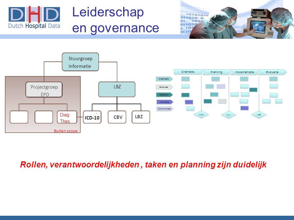 Leiderschap en governance - ICD-10 CBV LBZ Stuurgroep Informatie Diag Thes Projectgroep EPD Buiten scope Rollen, verantwoordelijkheden, taken en planning zijn duidelijk