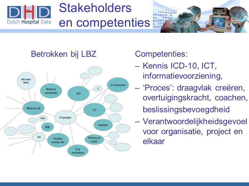 Stakeholders en competenties Competenties: –Kennis ICD-10, ICT, informatievoorziening, –'Proces': draagvlak creëren, overtuigingskracht, coachen, beslissingsbevoegdheid –Verantwoordelijkheidsgevoel voor organisatie, project en elkaar Betrokken bij LBZ