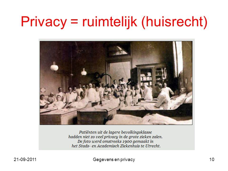 21-09-2011Gegevens en privacy10 Privacy = ruimtelijk (huisrecht)