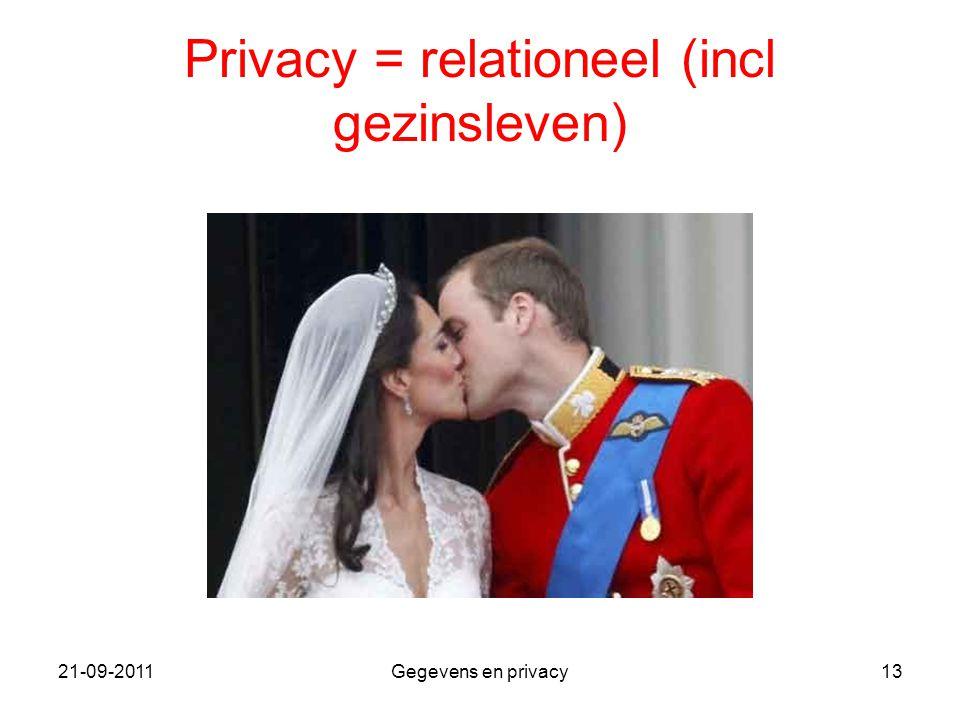 21-09-2011Gegevens en privacy13 Privacy = relationeel (incl gezinsleven)