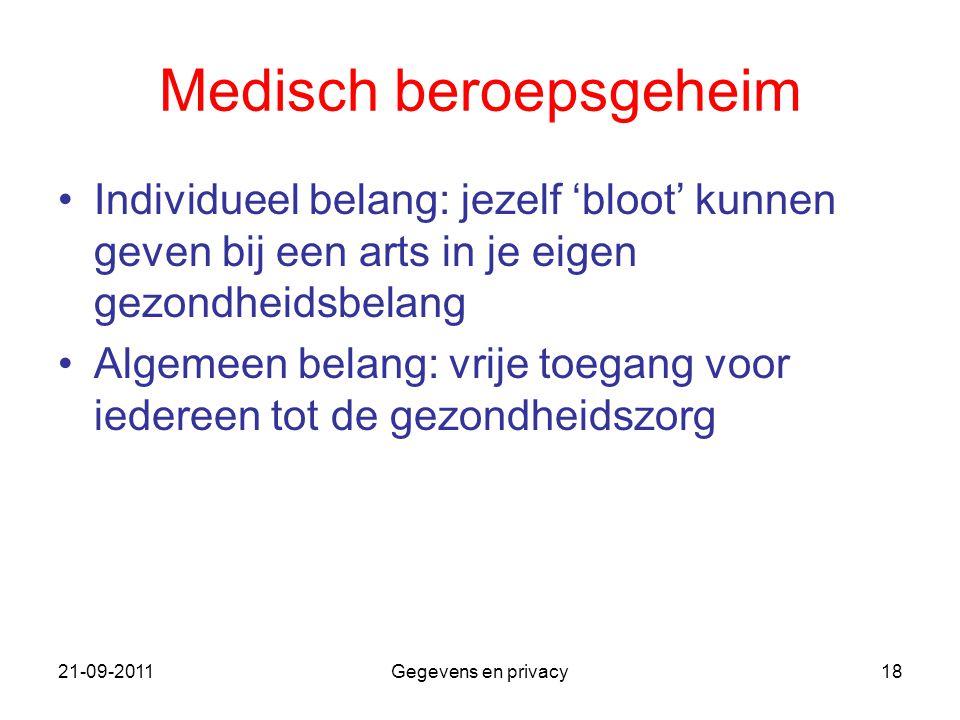 21-09-2011Gegevens en privacy18 Medisch beroepsgeheim Individueel belang: jezelf 'bloot' kunnen geven bij een arts in je eigen gezondheidsbelang Algem