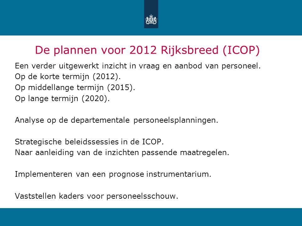De plannen voor 2012 Rijksbreed (ICOP) Een verder uitgewerkt inzicht in vraag en aanbod van personeel. Op de korte termijn (2012). Op middellange term