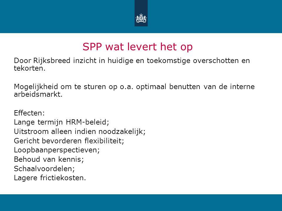 SPP wat levert het op Door Rijksbreed inzicht in huidige en toekomstige overschotten en tekorten. Mogelijkheid om te sturen op o.a. optimaal benutten