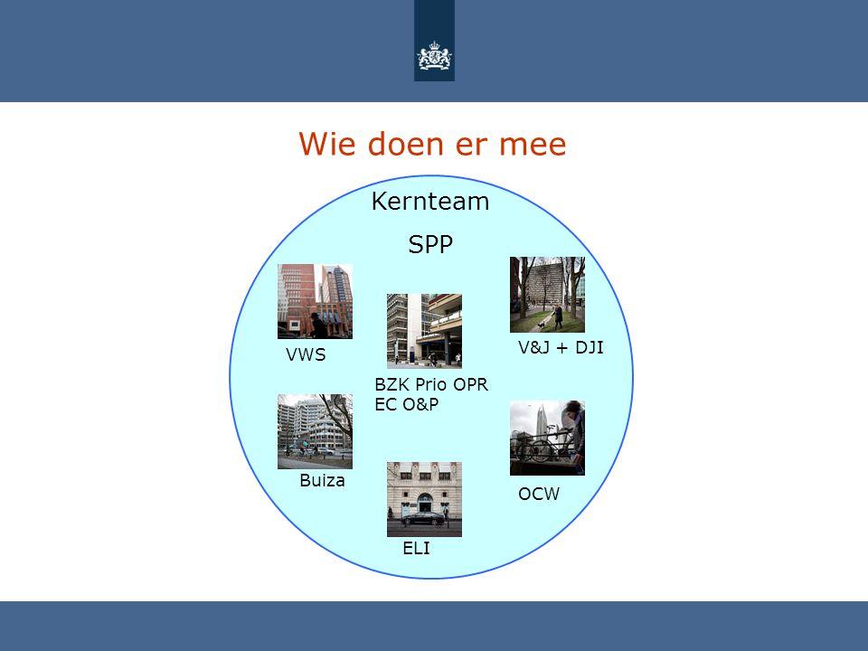 Wie doen er mee BZK Prio OPR EC O&P Buiza ELI OCW V&J + DJI VWS Kernteam SPP