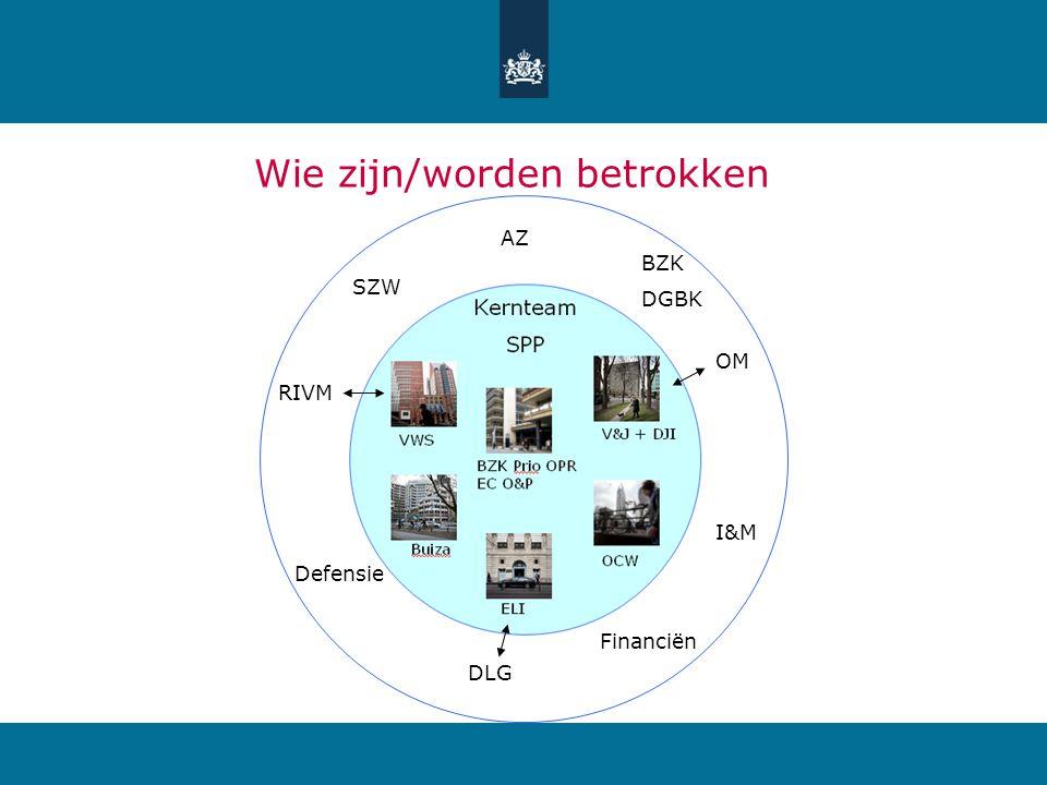 Wie zijn/worden betrokken RIVM OM Defensie SZW Financiën AZ DLG I&M BZK DGBK