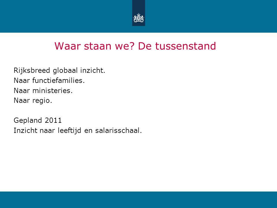De plannen voor 2012 Rijksbreed (ICOP) Een verder uitgewerkt inzicht in vraag en aanbod van personeel.