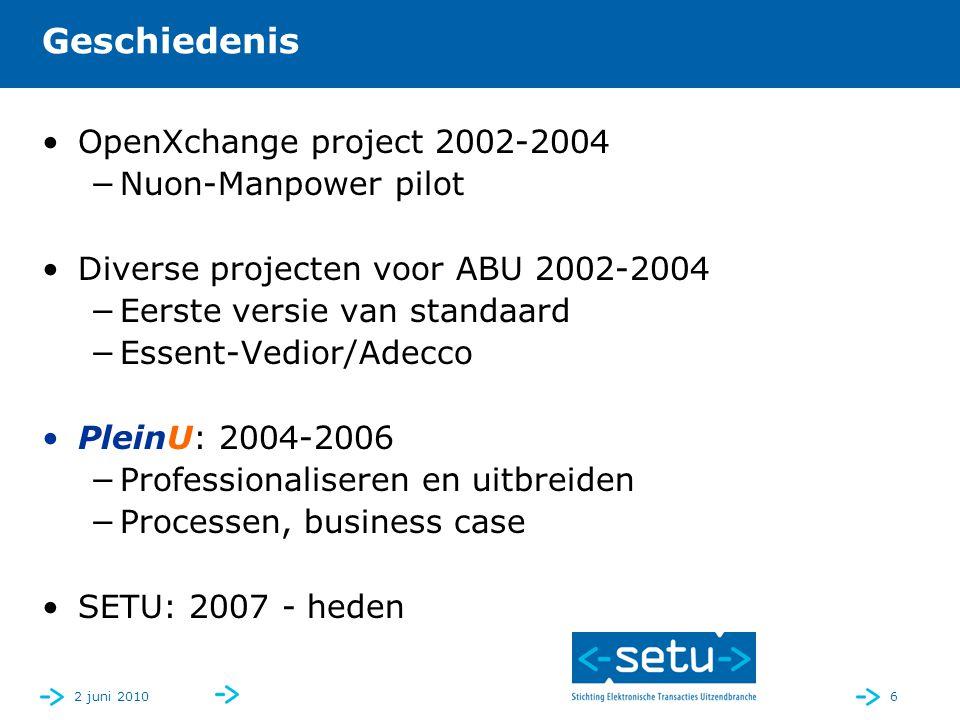 2 juni 20106 Geschiedenis OpenXchange project 2002-2004 −Nuon-Manpower pilot Diverse projecten voor ABU 2002-2004 −Eerste versie van standaard −Essent-Vedior/Adecco PleinU: 2004-2006 −Professionaliseren en uitbreiden −Processen, business case SETU: 2007 - heden