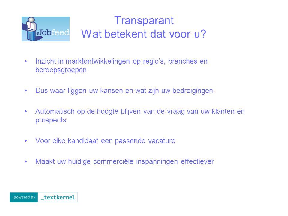 Transparant Wat betekent dat voor u.