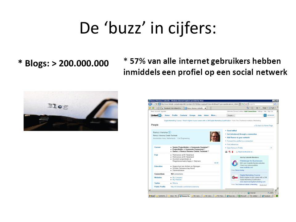 De 'buzz' in cijfers: * Blogs: > 200.000.000 * 57% van alle internet gebruikers hebben inmiddels een profiel op een social netwerk
