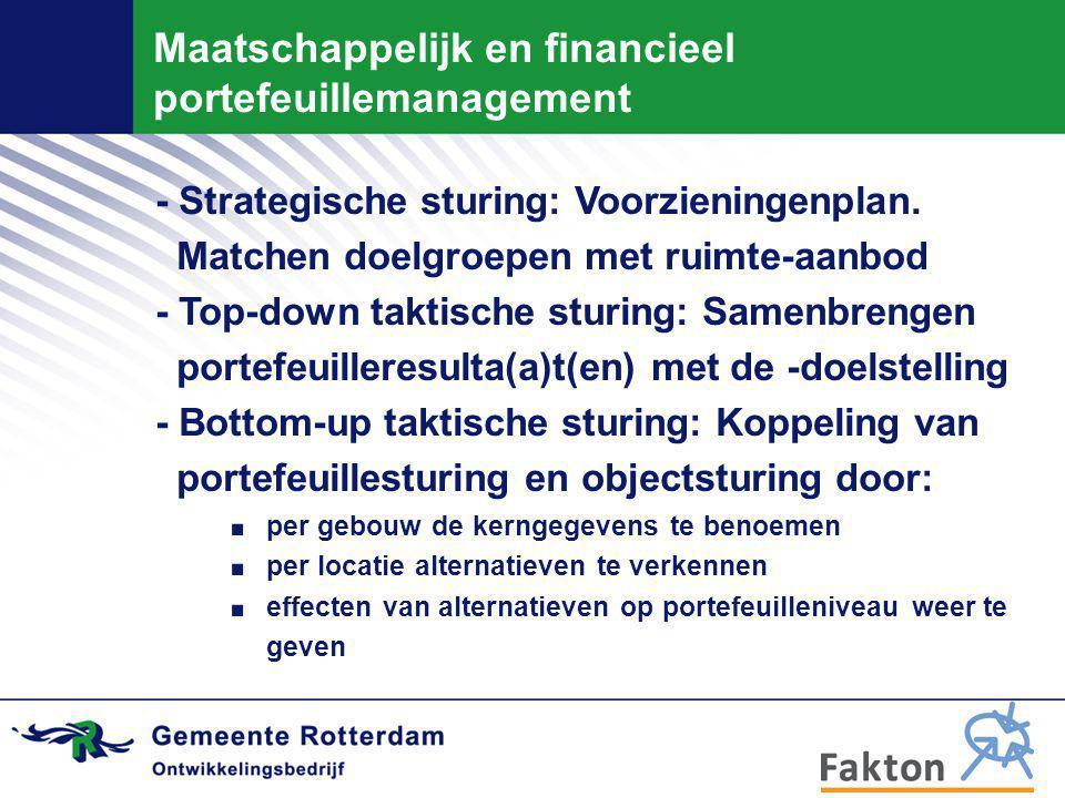 Maatschappelijk en financieel portefeuillemanagement - Strategische sturing: Voorzieningenplan.