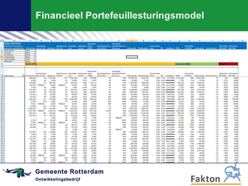 Financieel Portefeuillesturingsmodel