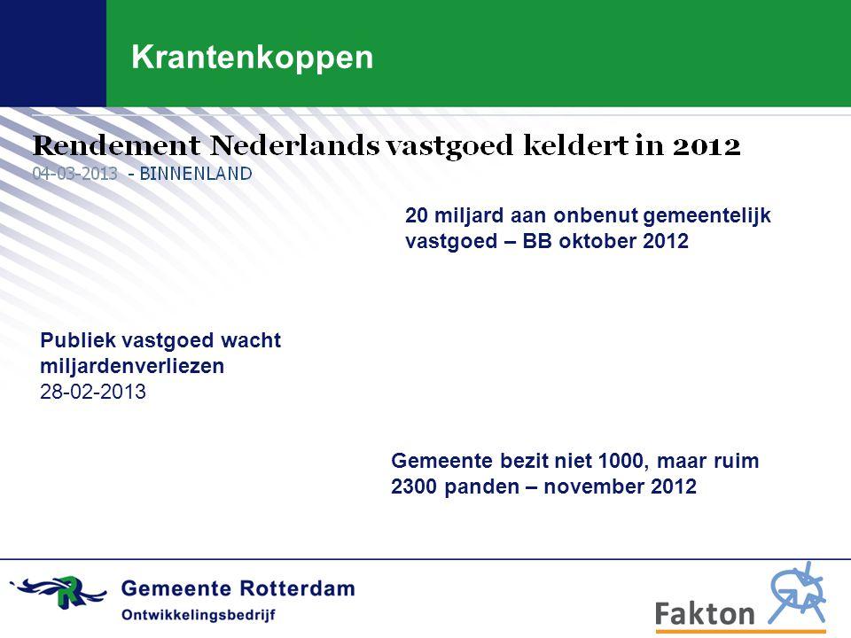 Gemeente bezit niet 1000, maar ruim 2300 panden – november 2012 20 miljard aan onbenut gemeentelijk vastgoed – BB oktober 2012 Publiek vastgoed wacht