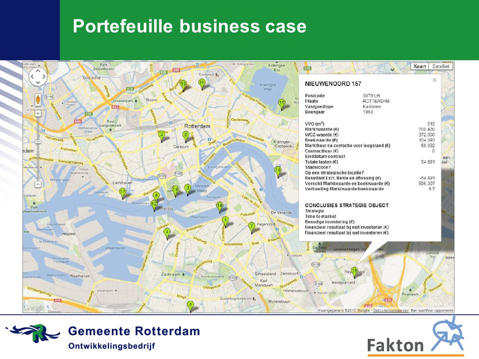 Portefeuille business case