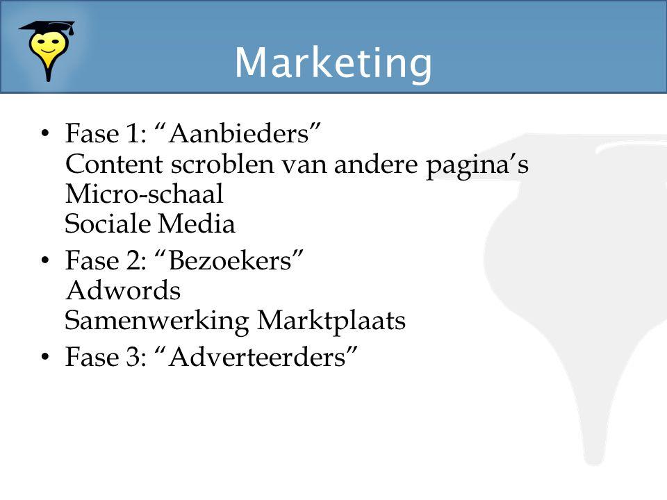 """Marketing Fase 1: """"Aanbieders"""" Content scroblen van andere pagina's Micro-schaal Sociale Media Fase 2: """"Bezoekers"""" Adwords Samenwerking Marktplaats Fa"""