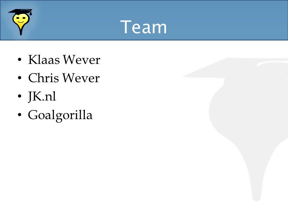 Team Klaas Wever Chris Wever JK.nl Goalgorilla