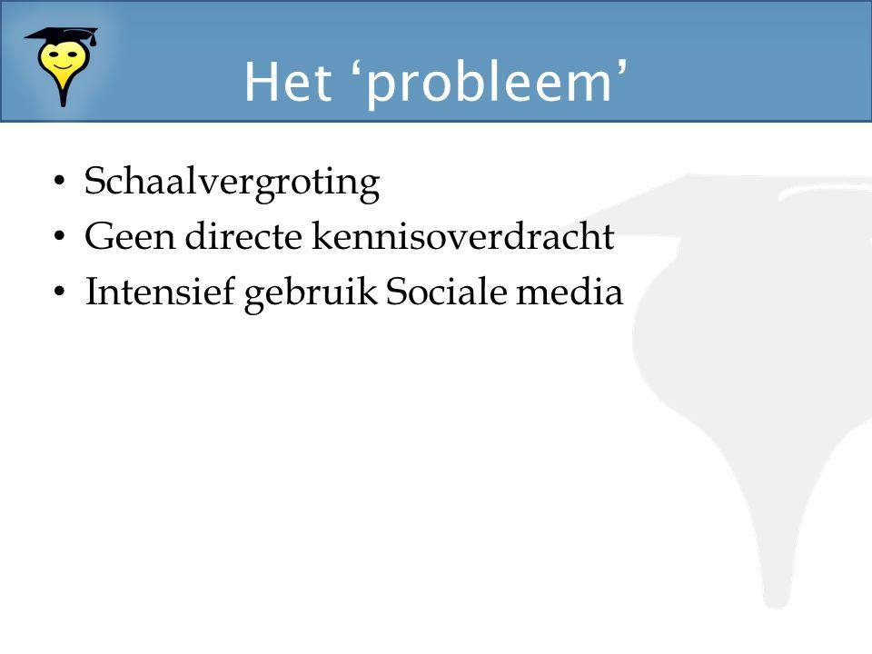 Het 'probleem' Schaalvergroting Geen directe kennisoverdracht Intensief gebruik Sociale media