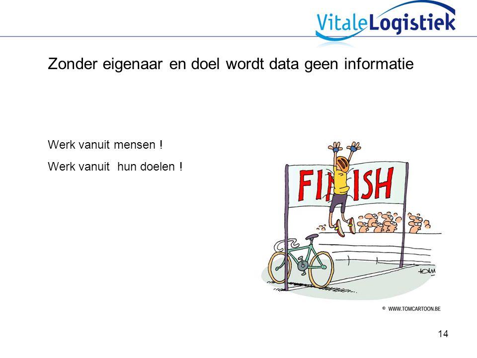 14 Zonder eigenaar en doel wordt data geen informatie Werk vanuit mensen ! Werk vanuit hun doelen !