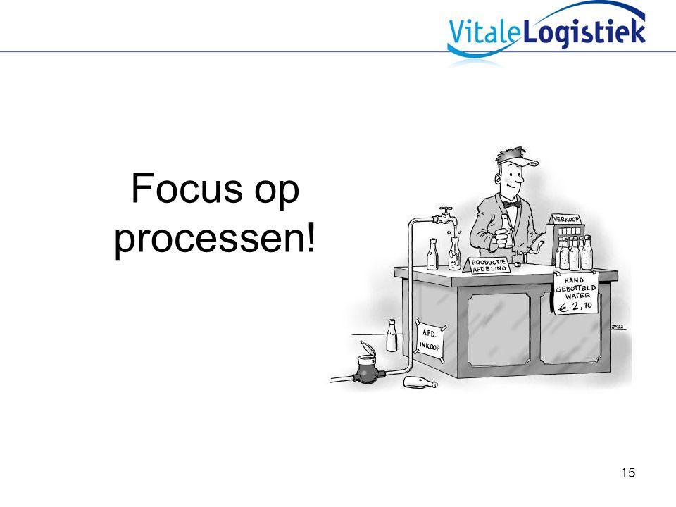 15 Focus op processen!