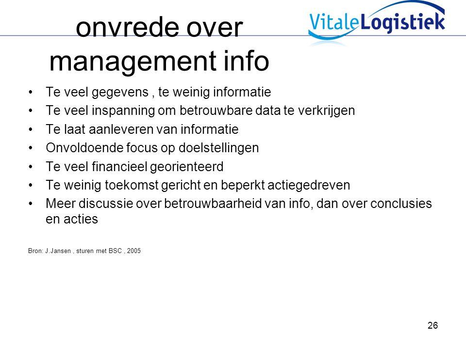 26 onvrede over management info Te veel gegevens, te weinig informatie Te veel inspanning om betrouwbare data te verkrijgen Te laat aanleveren van inf