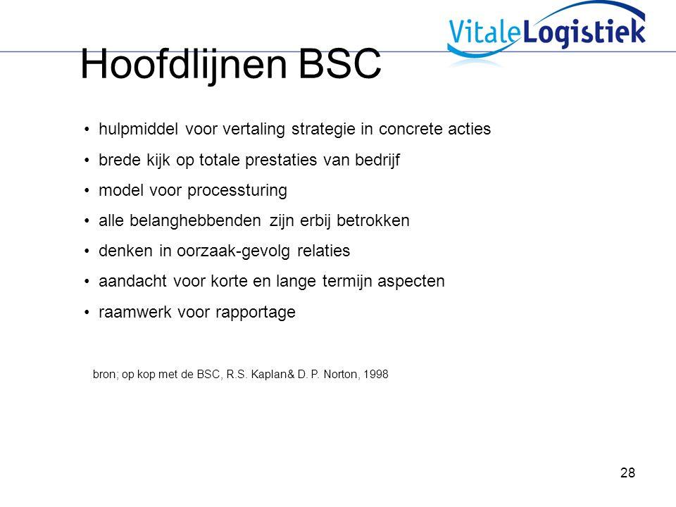 28 Hoofdlijnen BSC hulpmiddel voor vertaling strategie in concrete acties brede kijk op totale prestaties van bedrijf model voor processturing alle be