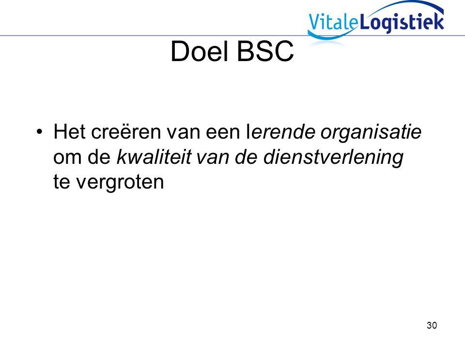 30 Doel BSC Het creëren van een lerende organisatie om de kwaliteit van de dienstverlening te vergroten