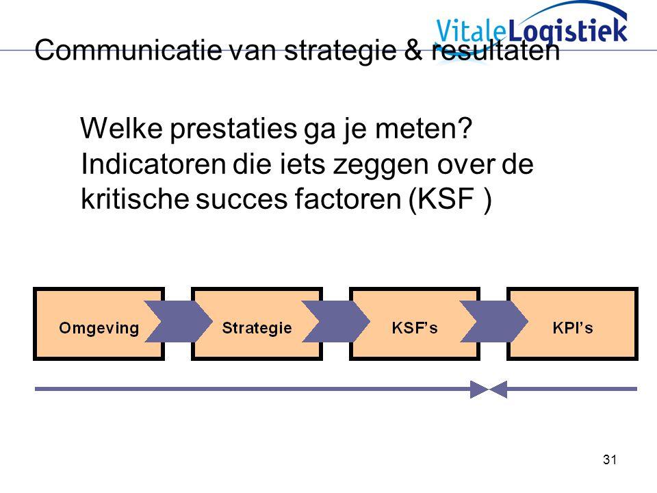 31 Communicatie van strategie & resultaten Welke prestaties ga je meten? Indicatoren die iets zeggen over de kritische succes factoren (KSF )