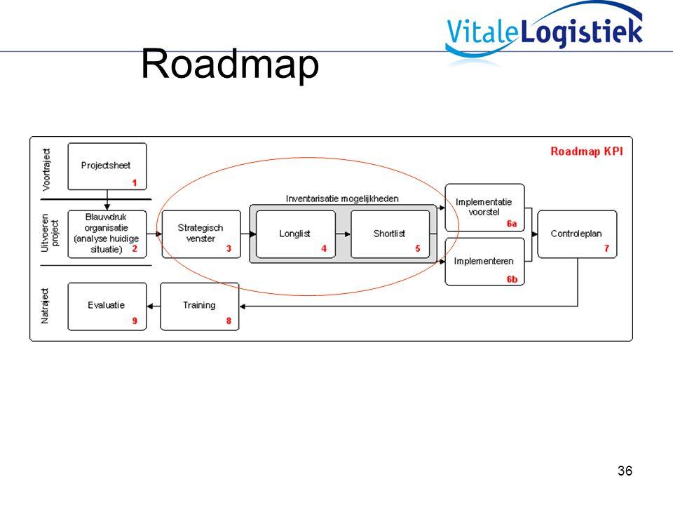 37 bouwen dashbord Management dashboard facturatieplanning klantenservice warehouseexpeditie Long list met PIShort list met PI list met KPI