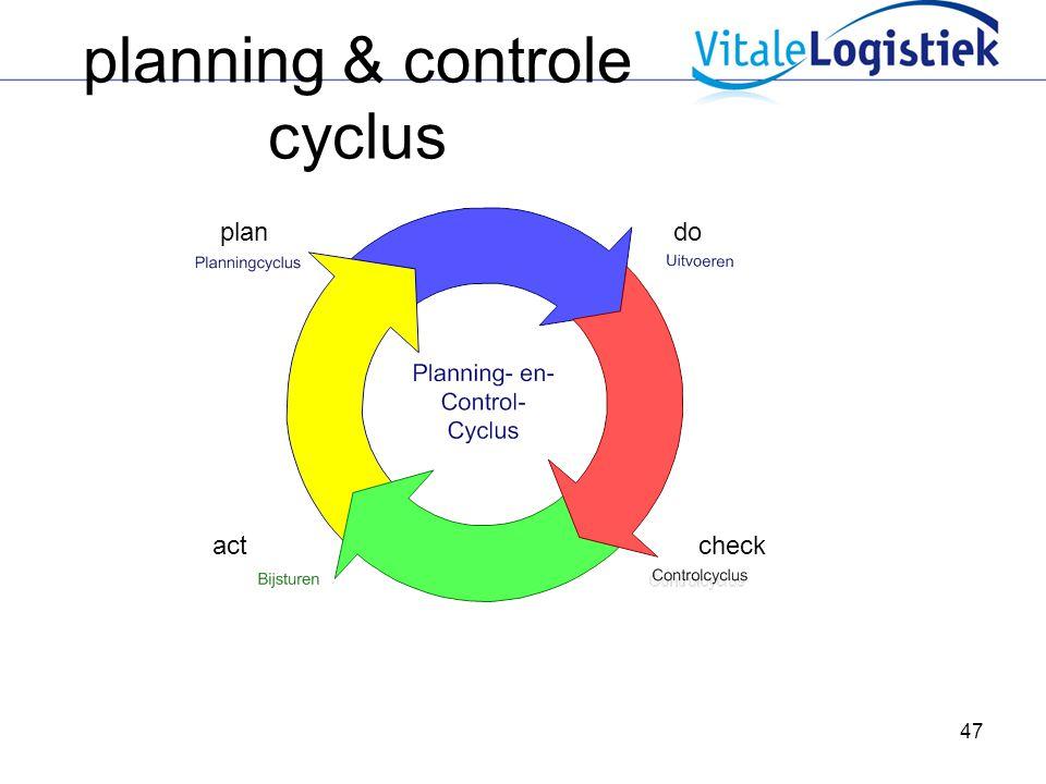47 planning & controle cyclus plando checkact