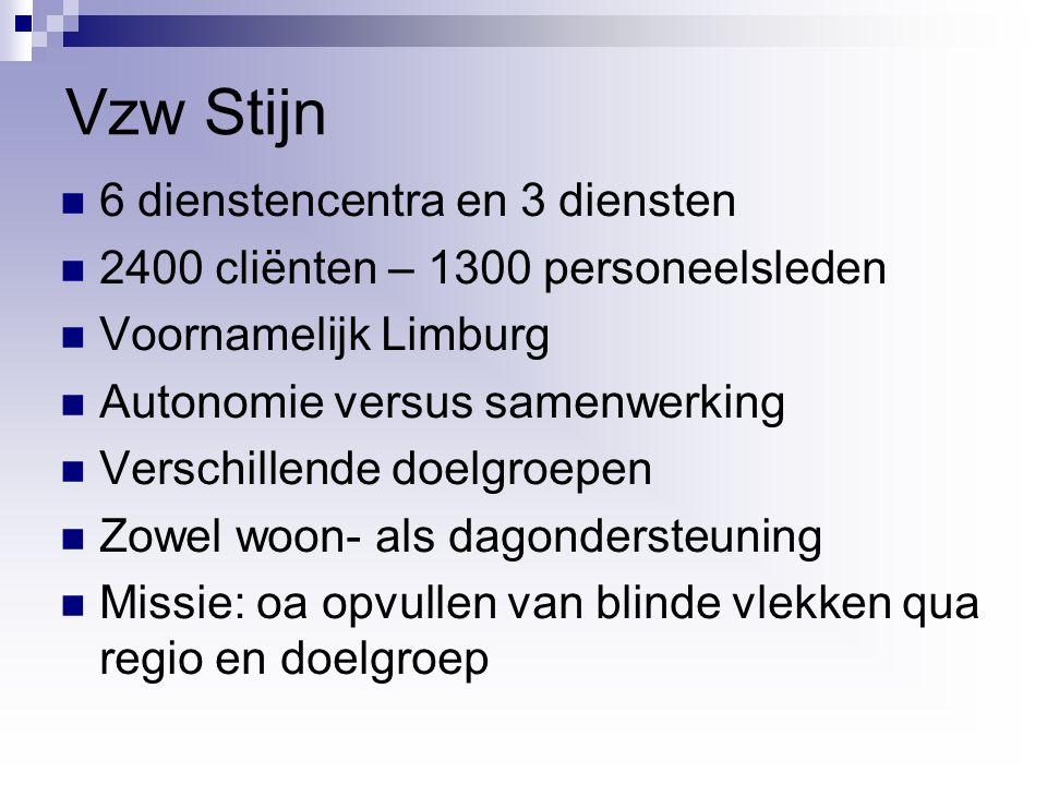 Vzw Stijn 6 dienstencentra en 3 diensten 2400 cliënten – 1300 personeelsleden Voornamelijk Limburg Autonomie versus samenwerking Verschillende doelgroepen Zowel woon- als dagondersteuning Missie: oa opvullen van blinde vlekken qua regio en doelgroep