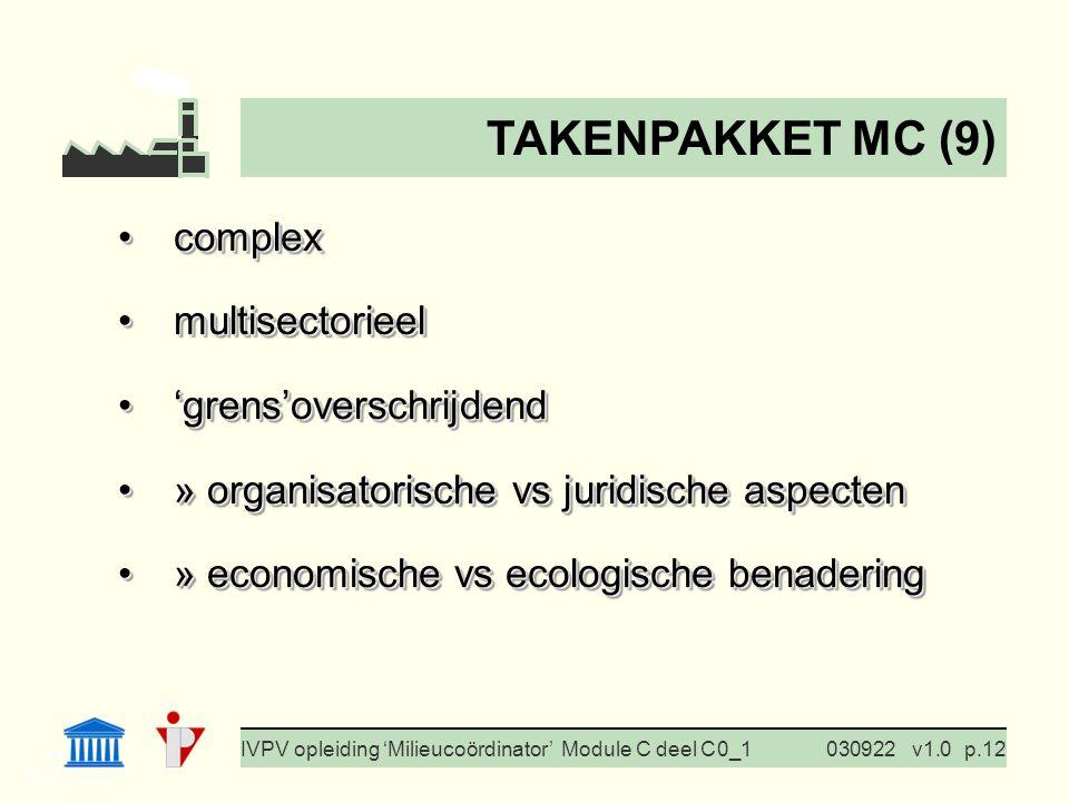 I. Milieubeleid Cursus BedrijfsMzorg Prof. G. Van Eetvelde IVPV opleiding 'Milieucoördinator' Module C deel C 0_1030922v1.0p.12 complexcomplex multise
