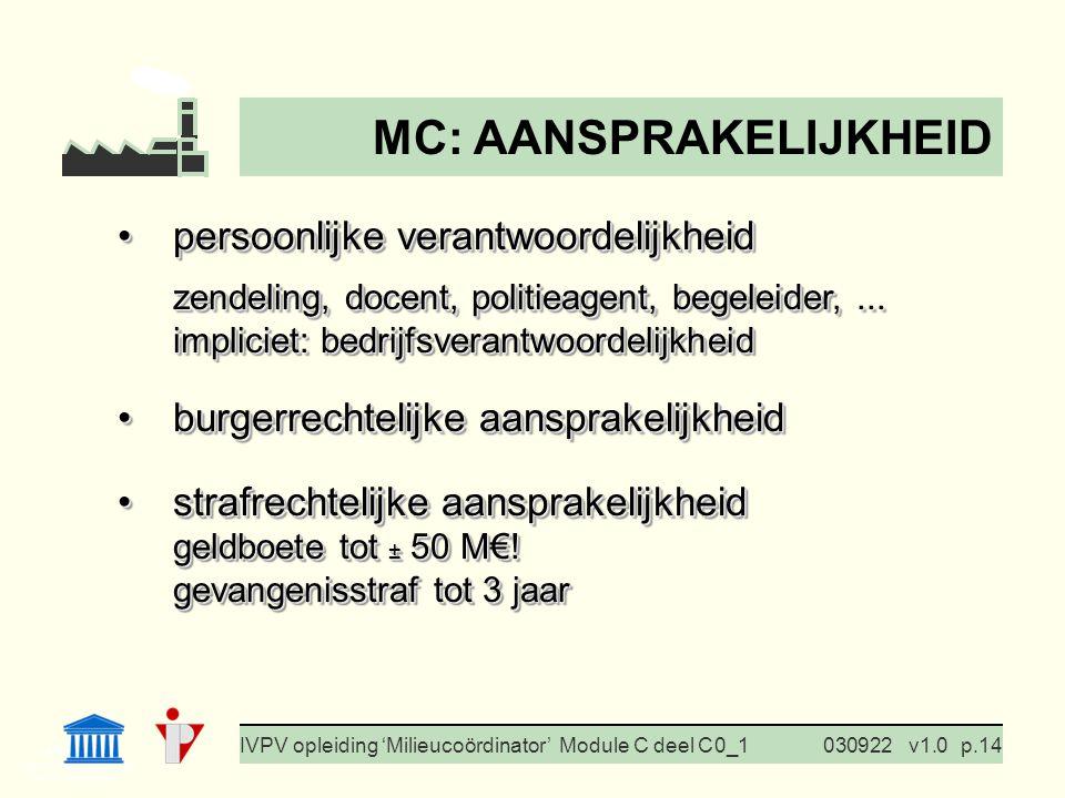 I. Milieubeleid Cursus BedrijfsMzorg Prof. G. Van Eetvelde IVPV opleiding 'Milieucoördinator' Module C deel C 0_1030922v1.0p.14 persoonlijke verantwoo
